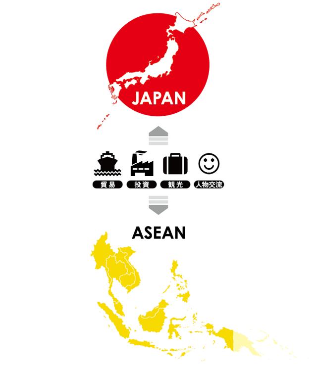 日本アセアンセンターの設立と目的